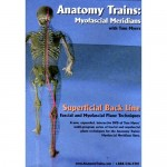 Anatomy Trains Vol 4: Superficial Back Line DVD